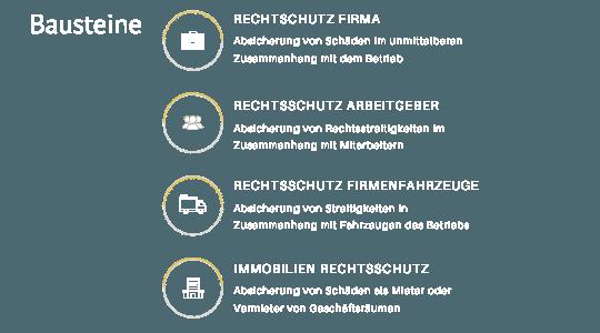 Versicherungen für Gastronomie: Betriebsrechtsschutz - Bausteine